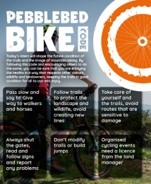 Front Cover of the Pebblebed Bike Code
